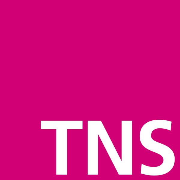 Sondaż TNS: wybory parlamentarne 2015 - poparcie partii politycznych