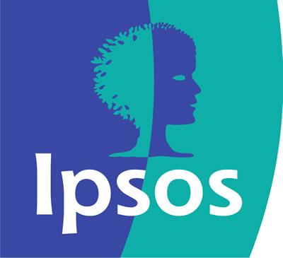 Sondaż IPSOS: wybory parlamentarne 2015 - poparcie partii politycznych
